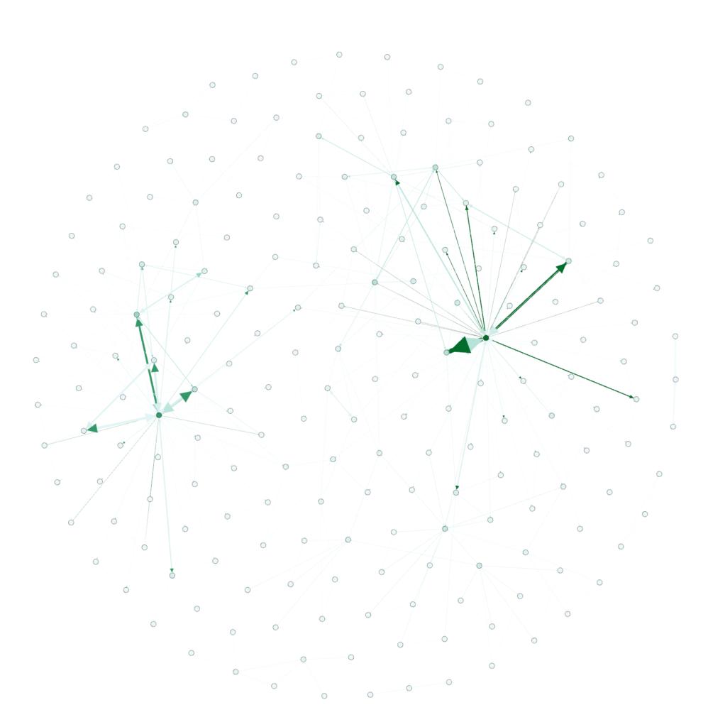 Text Analytics and Visualization - Python Data
